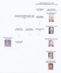 genealogie-mars-menu-img-2.jpg